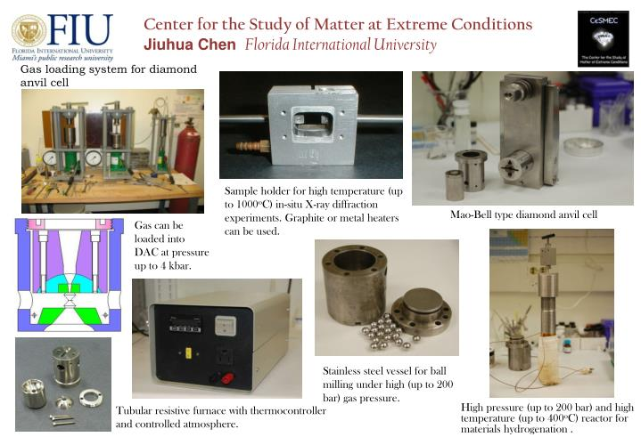 Center for the Study of Matter at Extreme Conditions