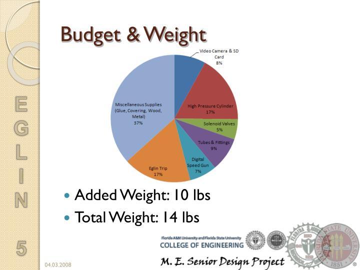 Budget & Weight