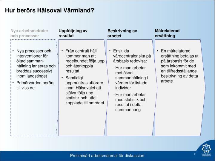 Hur berörs Hälsoval Värmland?