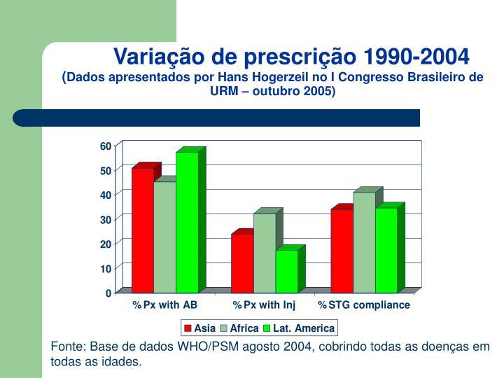 Variação de prescrição 1990-2004