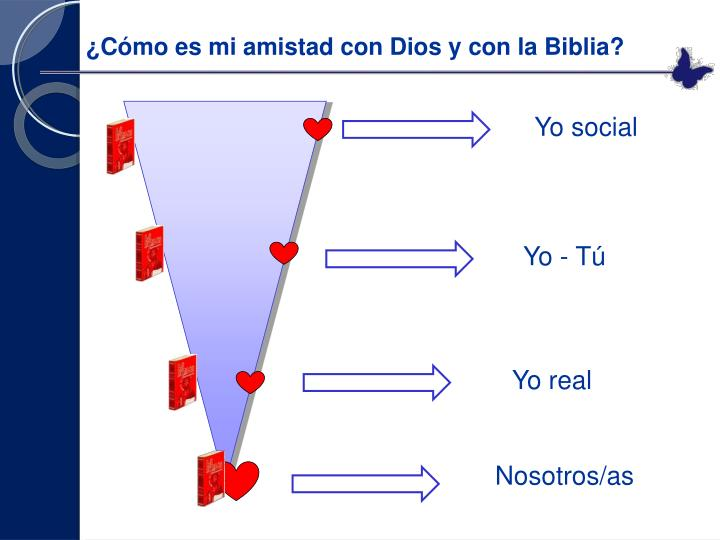 ¿Cómo es mi amistad con Dios y con la Biblia?