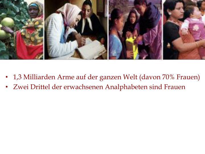 1,3 Milliarden Arme auf der ganzen Welt (davon 70% Frauen)