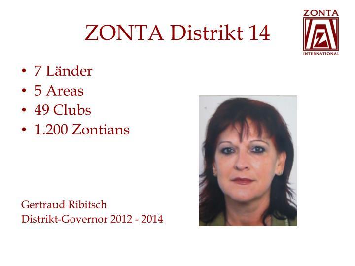 ZONTA Distrikt 14