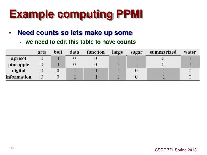 Example computing PPMI