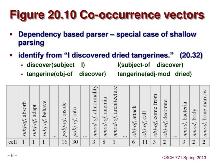 Figure 20.10 Co-occurrence vectors