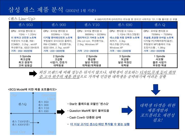삼성 센스 제품 분석