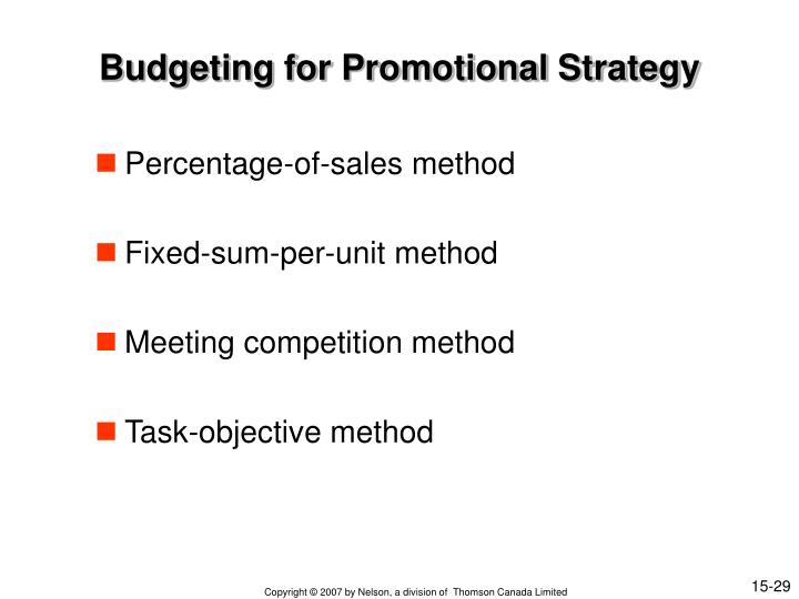 Budgeting for Promotional Strategy