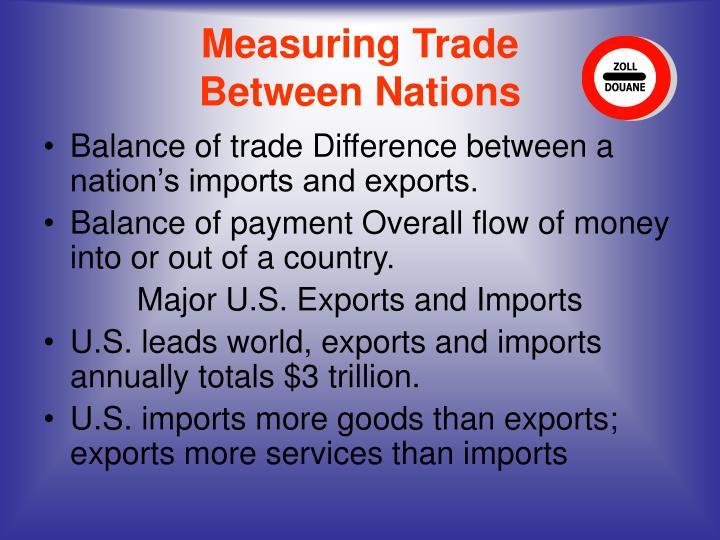 Measuring Trade