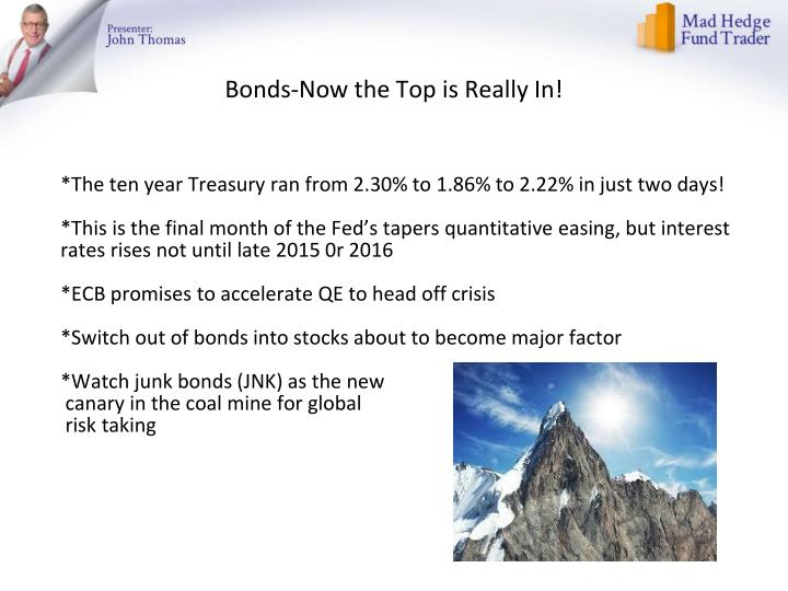 *The ten year Treasury ran from 2.30% to 1.86% to 2.22% in just two days!
