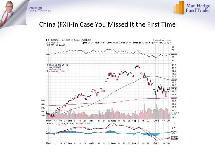 China (FXI)-