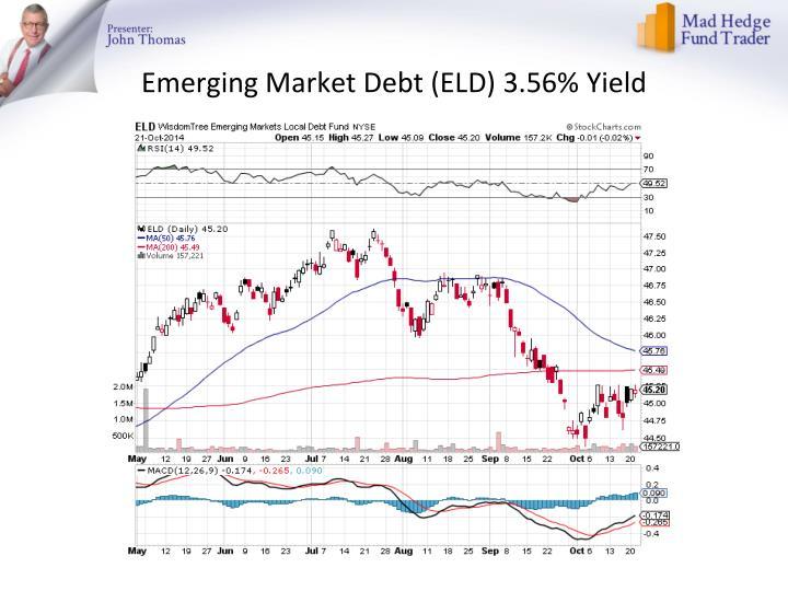 Emerging Market Debt (ELD)