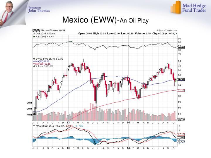 Mexico (EWW)-