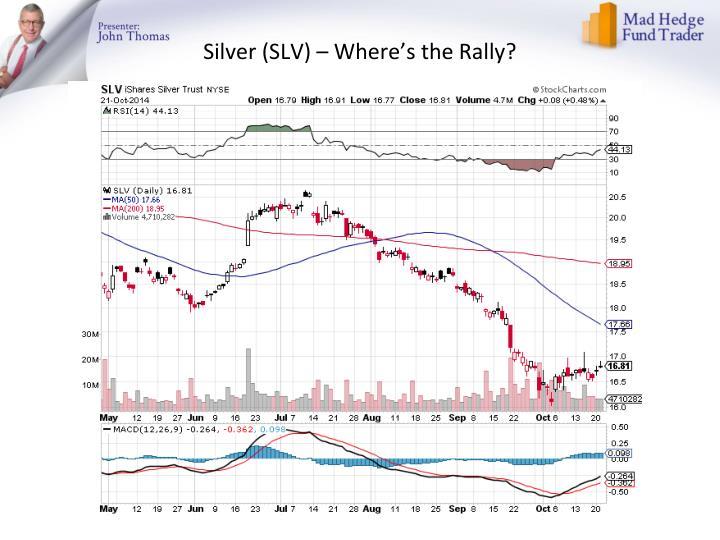 Silver (SLV