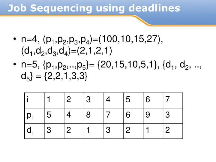 Job Sequencing using deadlines