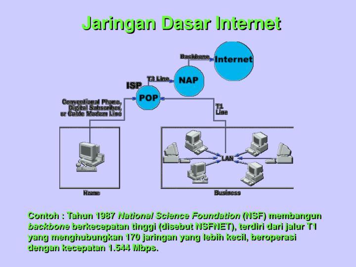 Jaringan Dasar Internet