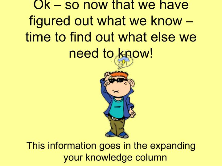 Ok – so now that we have figured out what we know – time to find out what else we need to know!