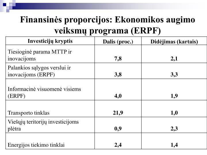 Finansinės proporcijos: Ekonomikos augimo veiksmų programa (ERPF)
