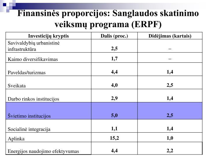 Finansinės proporcijos: Sanglaudos skatinimo veiksmų programa (ERPF)
