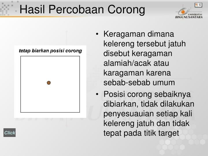 Hasil Percobaan Corong