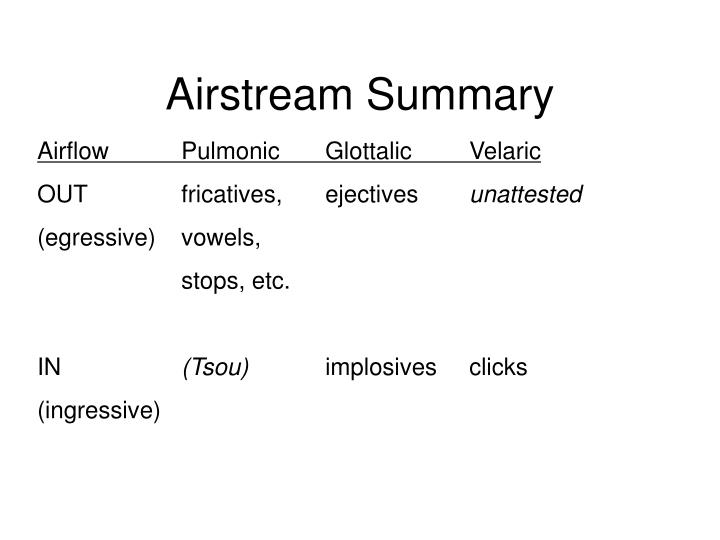 Airstream Summary