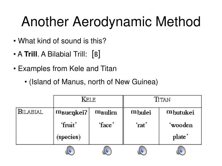 Another Aerodynamic Method