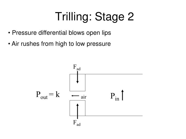 Trilling: Stage 2