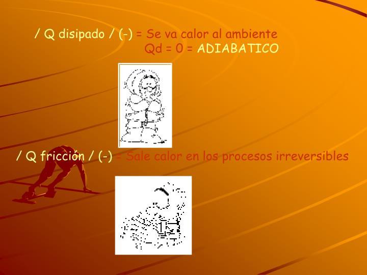 / Q disipado / (-)