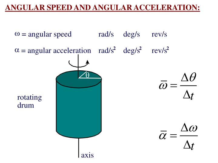 ANGULAR SPEED AND ANGULAR ACCELERATION: