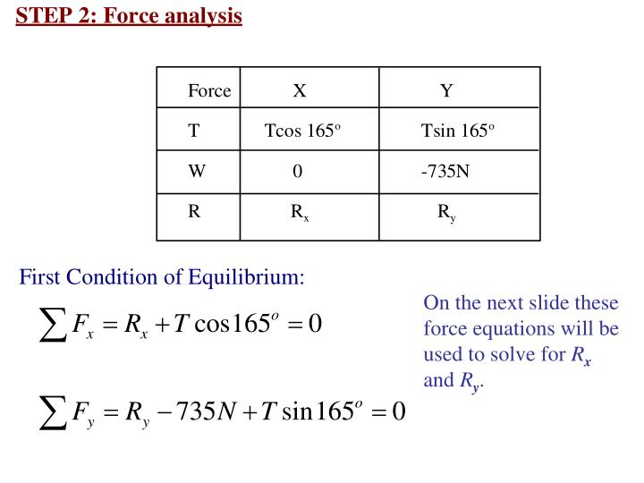 On the next slide these force equations will be used to solve for