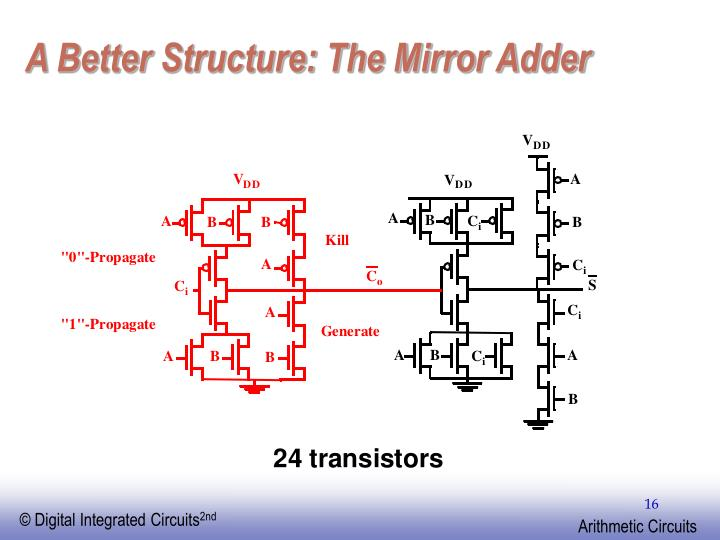 A Better Structure: The Mirror Adder