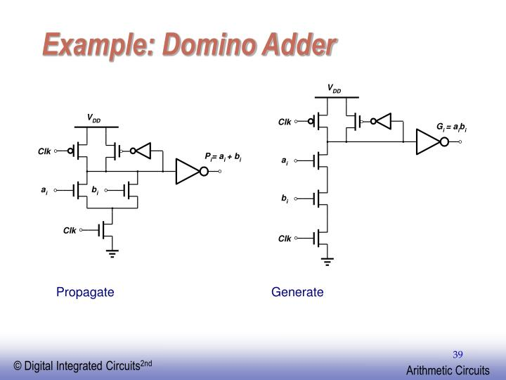 Example: Domino Adder