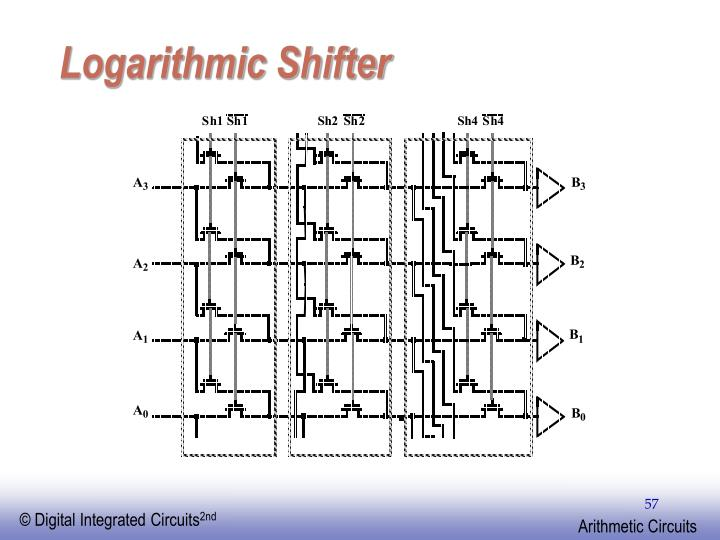 Logarithmic Shifter
