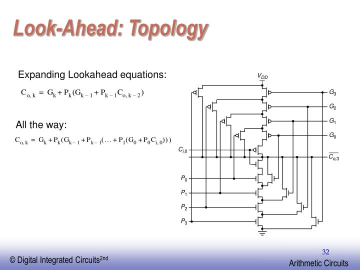 Look-Ahead: Topology