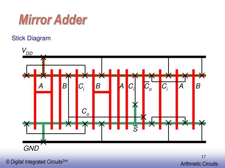 Mirror Adder
