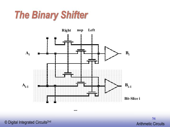 The Binary Shifter