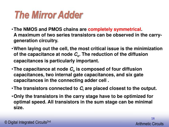 The Mirror Adder