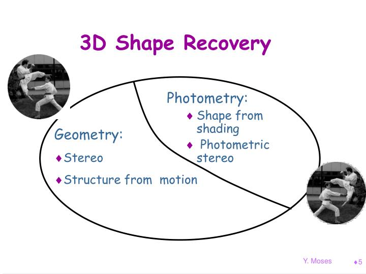3D Shape Recovery
