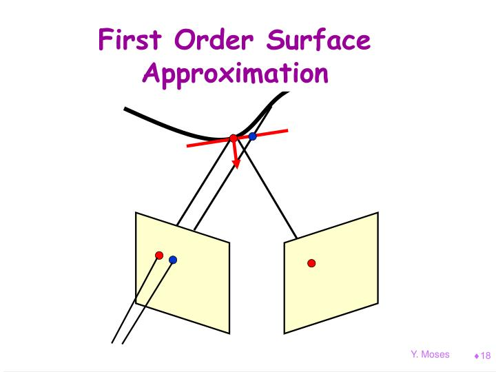First Order Surface Approximation
