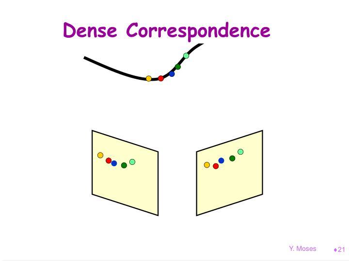 Dense Correspondence