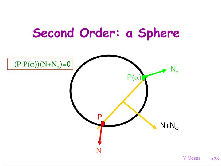 Second Order: a Sphere