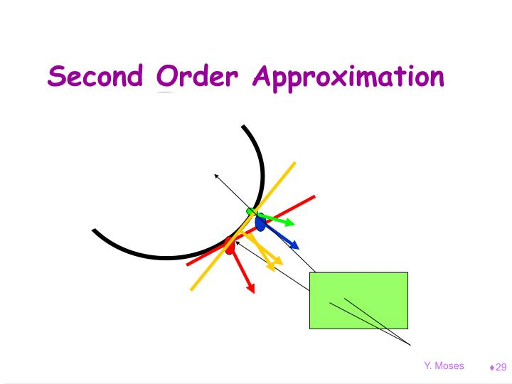 Second Order Approximation