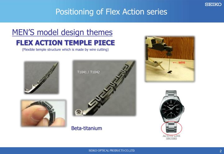 Positioning of Flex Action series