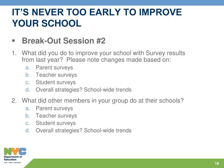 IT'S NEVER TOO EARLY TO IMPROVE YOUR SCHOOL