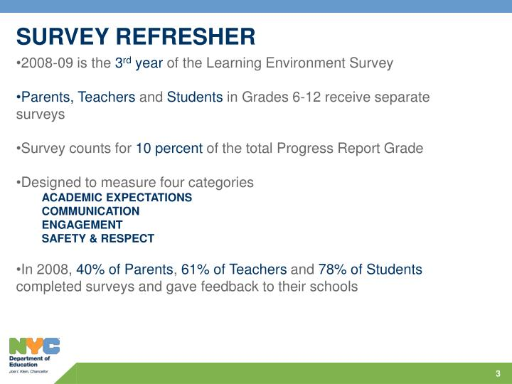 SURVEY REFRESHER