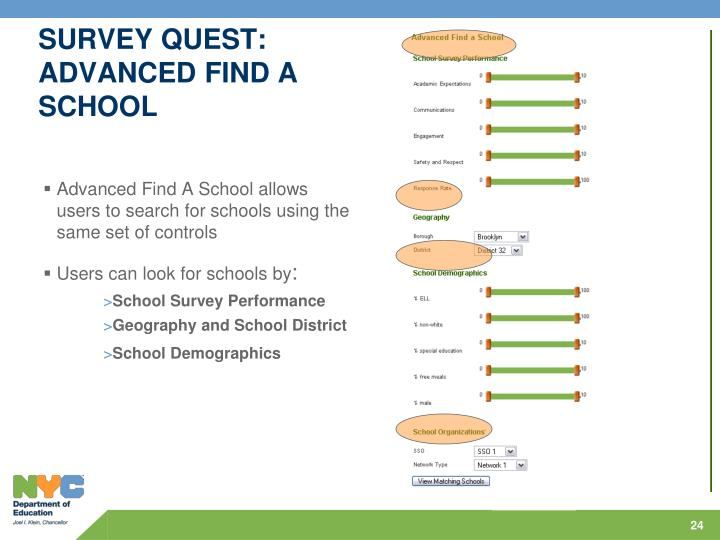 School Survey Performance