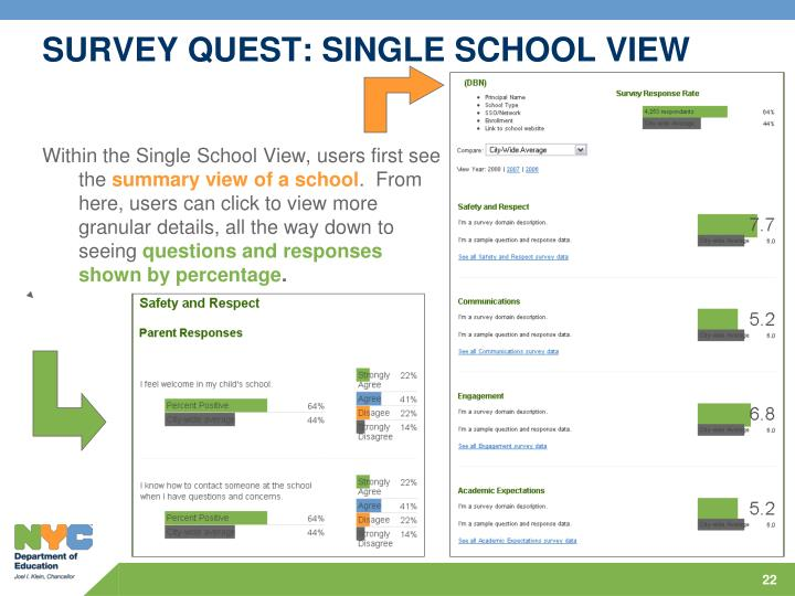 SURVEY QUEST: SINGLE SCHOOL VIEW