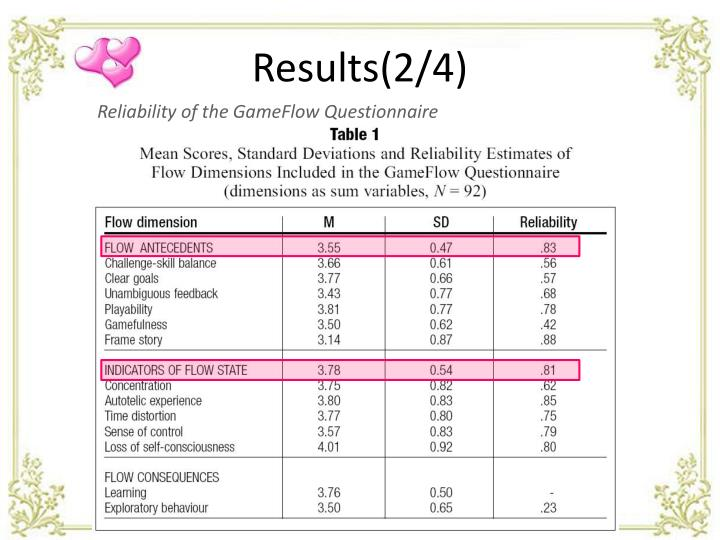 Results(2/4)