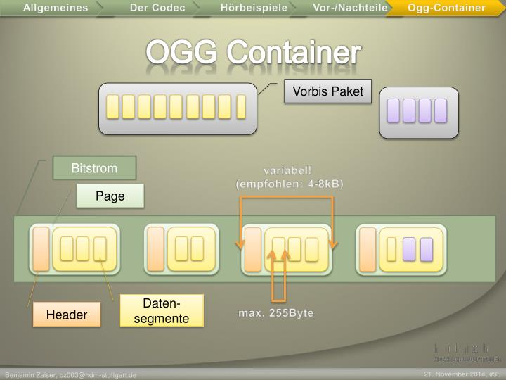 OGG Container
