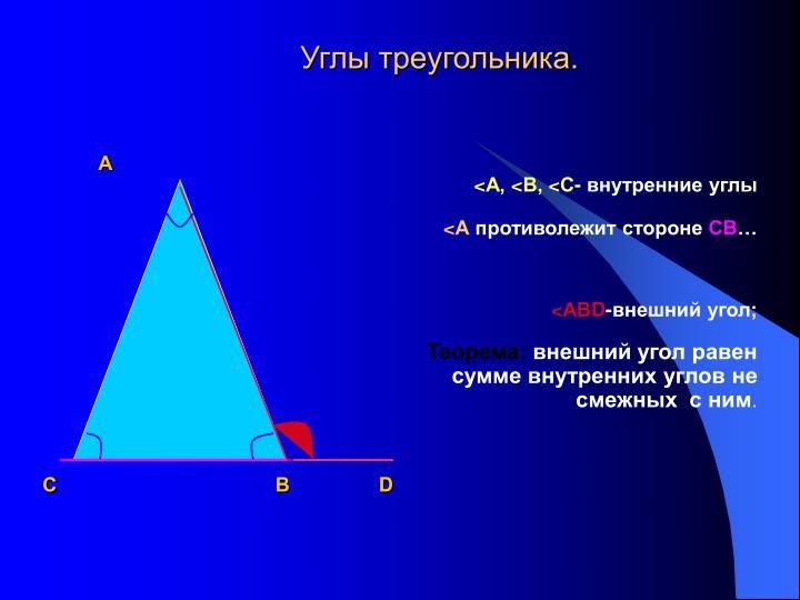Углы треугольника.