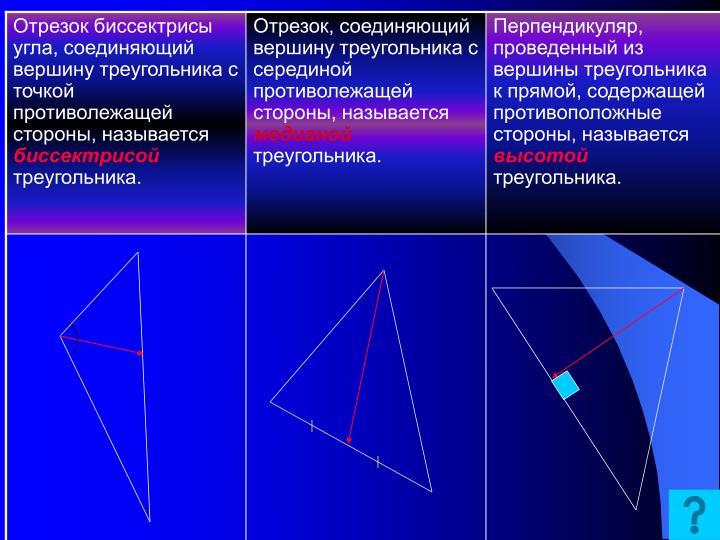 Три отрезка треугольника.
